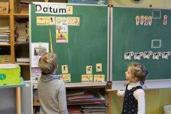 Datum, Jahreszeit und Uhrzeit – wichtige Punkte im täglichen Lernen